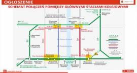 Zmiany w kursowaniu pociągów KM w dniach 27 maja – 11 czerwca