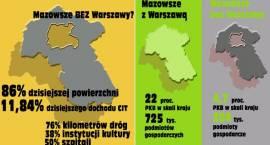 Podział administracyjny Mazowsza – Mazowsze traci 90 proc. dochodów CIT!