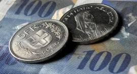 Firmy wobec ryzyka walutowego