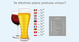 Belgowie na wakacjach piją najwięcej, które miejsce dla Polaków?