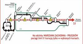 Zmiany w kursowaniu pociągów na odcinku Warszawa Włochy – Pruszków