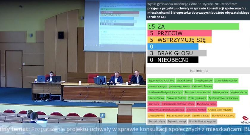 Wiadomości, Budżet Obywatelski Prezydent wszystko ustali Mieszkańcom zostanie tylko głosowanie - zdjęcie, fotografia