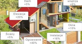 Jeśli w tym roku chcesz zbudować dom przygotuj o wiele więcej gotówki