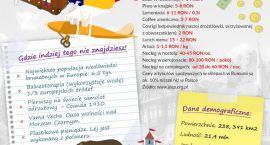 Nowa Chorwacja. Zwiedzaj i zadbaj o portfel z marką Feniko
