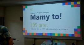 Zarząd Województwa Podlaskiego tak przyspieszył, że zrealizował 105 proc. normy!
