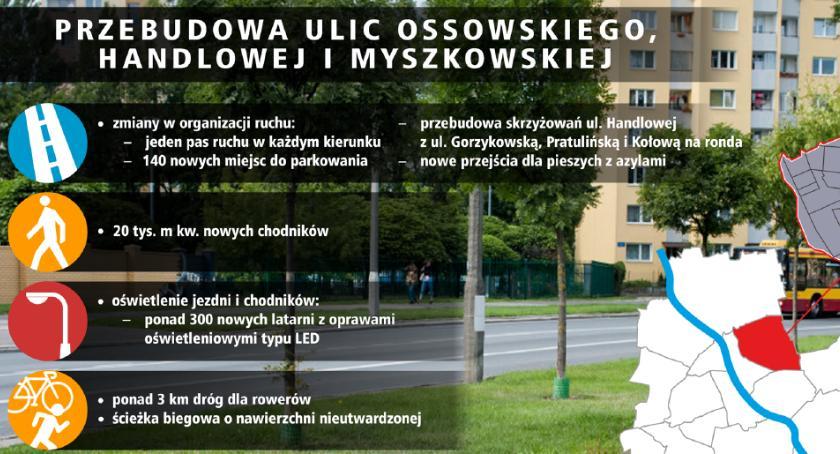inwestycje, Bliżej przebudowy obwodnicy Targówka Potrzebne jednak pieniądze - zdjęcie, fotografia
