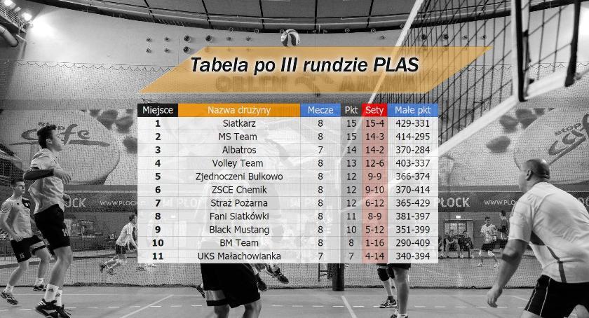 Sport, Siatkarze Zjednoczeni Bulkowo coraz wyżej tabeli ligowej! - zdjęcie, fotografia