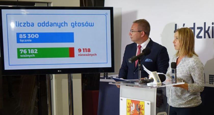 Gospodarka, projektów powiatu łowickiego bedzie realizowane ramach Łódzkie - zdjęcie, fotografia