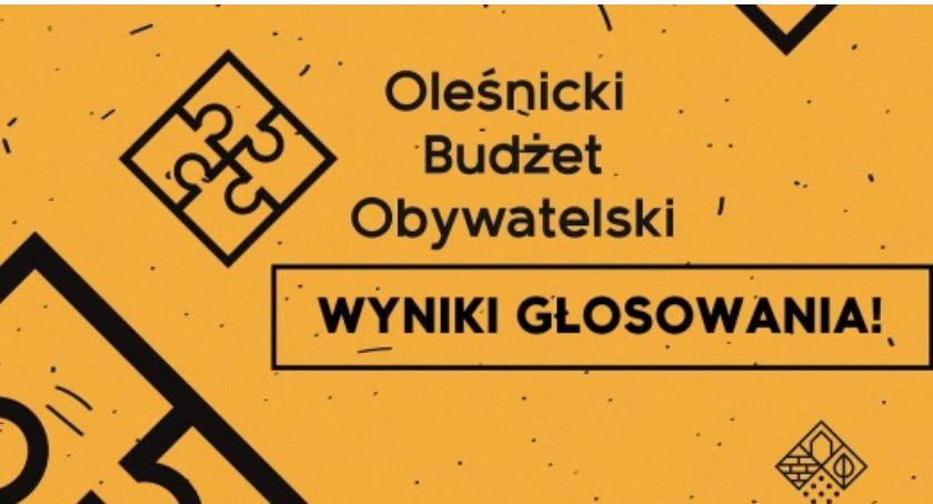 Wydarzenia, Wyniki głosowania konsultacjach zadaniami Oleśnickiego Budżetu Obywatelskiego - zdjęcie, fotografia