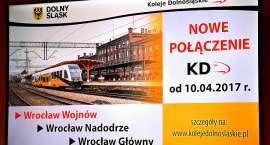 Kolej miejska we Wrocławiu