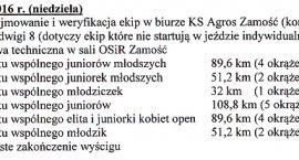 Kolarski Puchar Polski