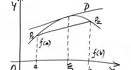 Bezpłatny kurs z matematyki
