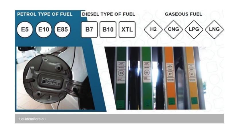 Komunikacja - drogi , oznaczenia stacjach paliw - zdjęcie, fotografia