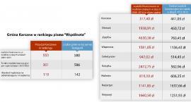 Radni przeciw obniżkom cen biletów - Karczew okiem radnego Kwiatkowskiego - NR 58