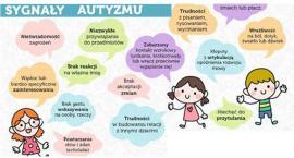 Dni świadomości autyzmu - bezpłatne konsultacje