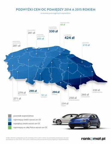 Aktualności, Które województwa płacą najwięcej - zdjęcie, fotografia