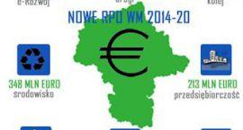 Mazowsze otrzyma z UE ponad 2 miliardy euro