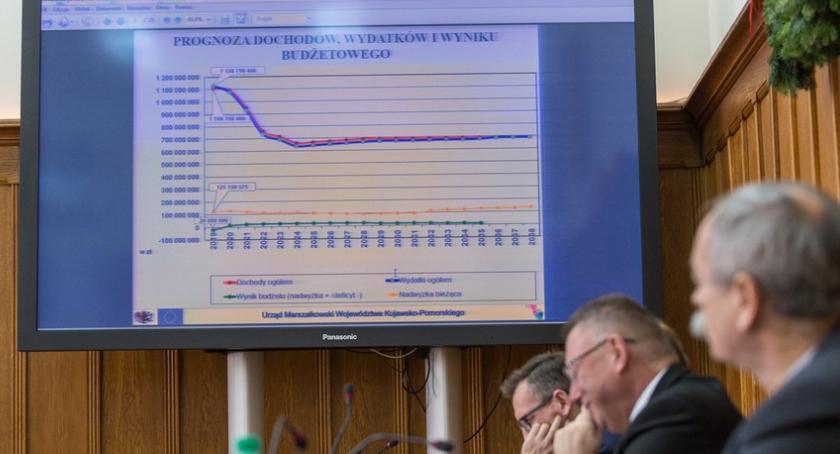 Inwestycje, Ponad miliard złotych budżecie województwa - zdjęcie, fotografia