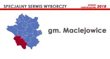 Kandydaci - Rada gminy Maciejowice