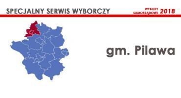 Kandydaci - Rada miasta i gminy Pilawa