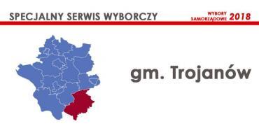 Kandydaci - Rada gminy Trojanów