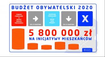 Budżet Obywatelski 2020. Jest już ponad sto wniosków