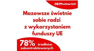 Mazowsze świetnie radzi sobie z funduszami EU. Bruksela doceniła podział statystyczny