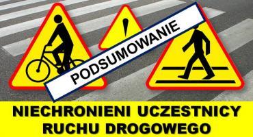 """Podsumowanie policyjnych działań """"Niechronieni uczestnicy ruchu drogowego"""""""