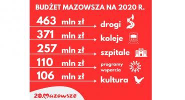 Pierwsze czytanie budżetu na 2020 rok