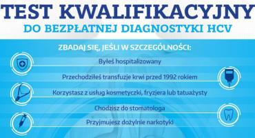 Bezpłatna diagnostyka HCV w Pruszkowie