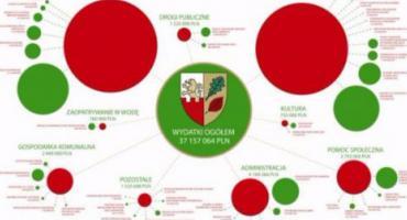 Mapa wydatków gminy już dostępna!