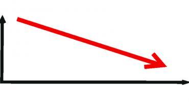Golub-Dobrzyń na dnie rankingu